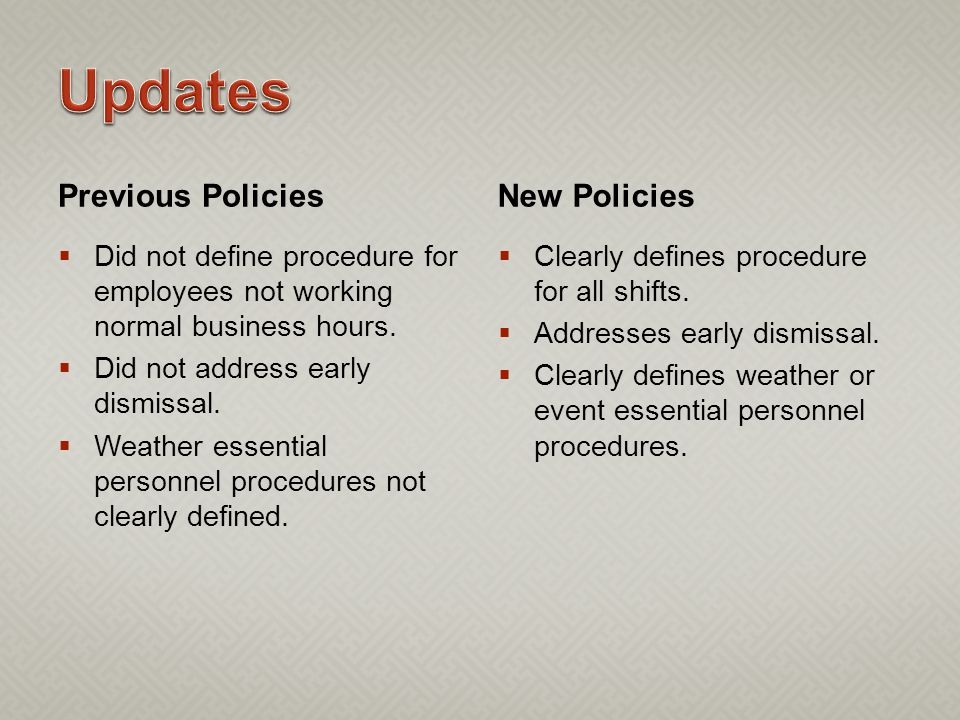 Previous Policies Did not define procedure for employees not working normal business hours.