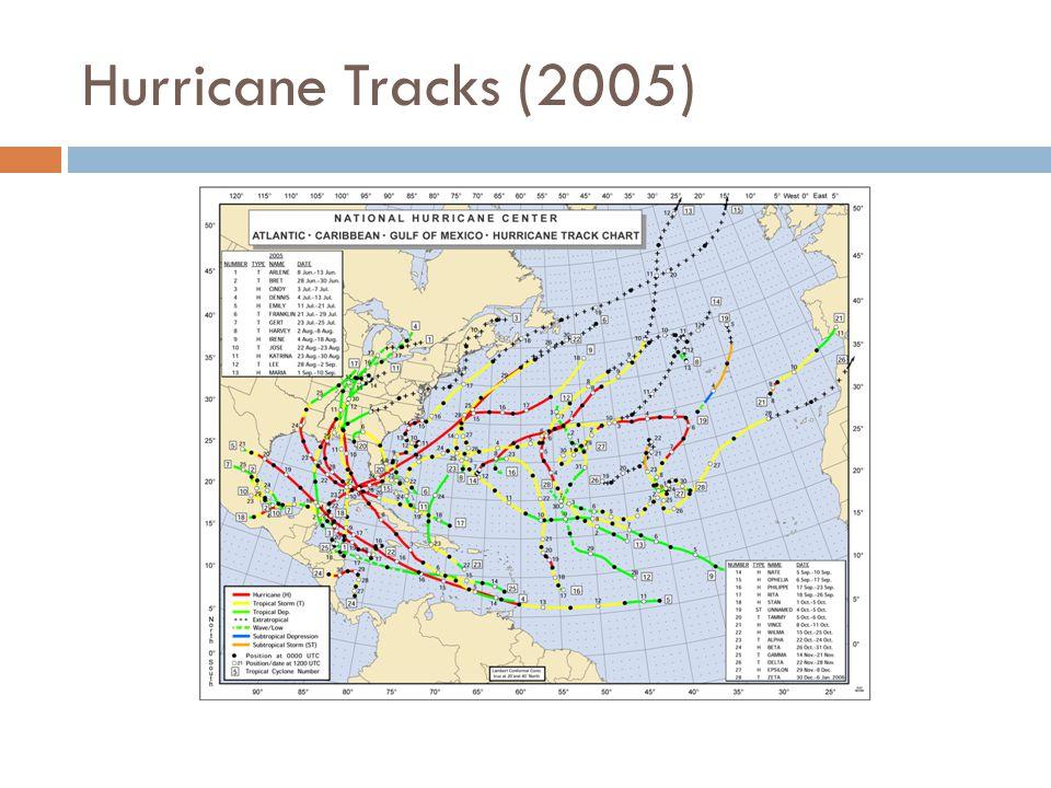 Hurricane Tracks (2005)
