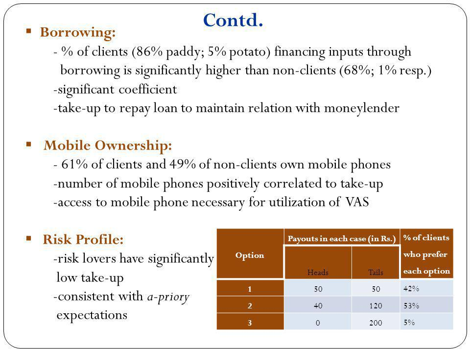 Contd. Borrowing: - % of clients (86% paddy; 5% potato) financing inputs through borrowing is significantly higher than non-clients (68%; 1% resp.) -s