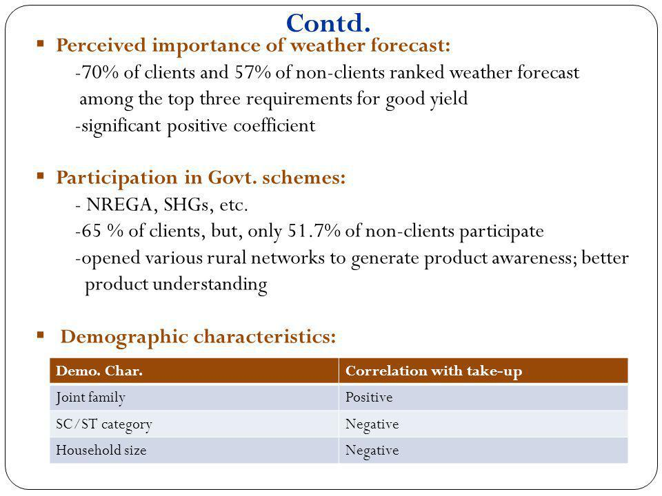 Contd. Perceived importance of weather forecast: -70% of clients and 57% of non-clients ranked weather forecast among the top three requirements for g