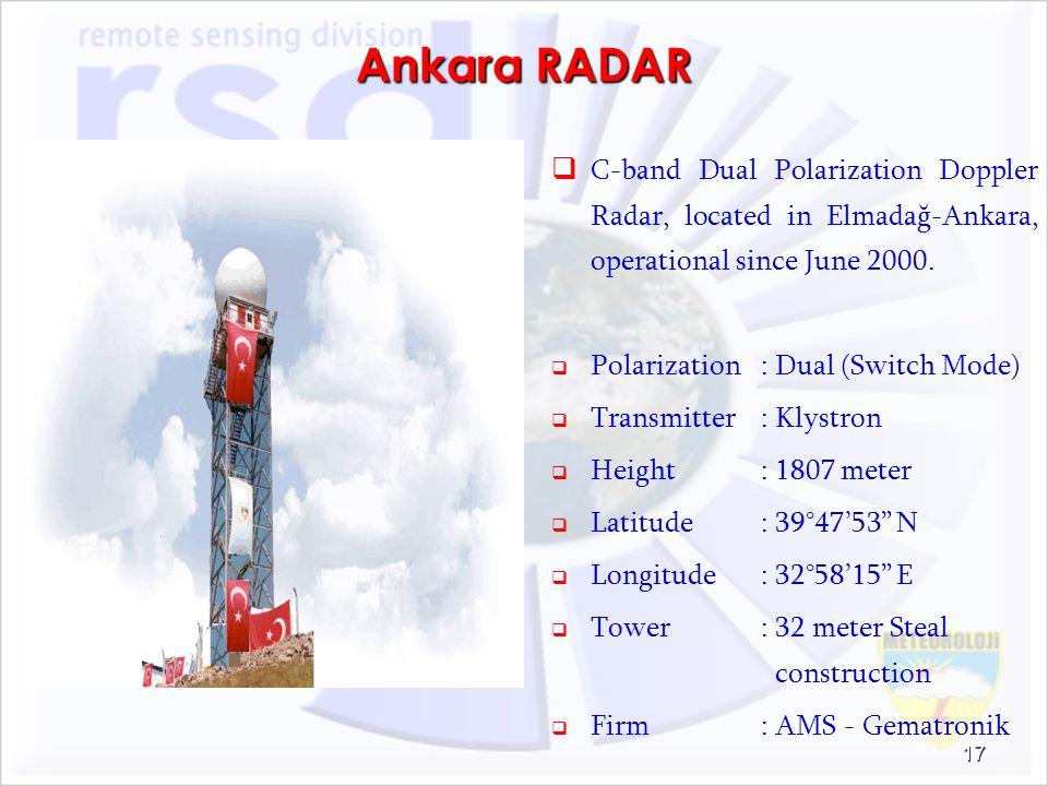 Ankara RADAR C-band Dual Polarization Doppler Radar, located in Elmadağ-Ankara, operational since June 2000. Polarization: Dual (Switch Mode) Transmit