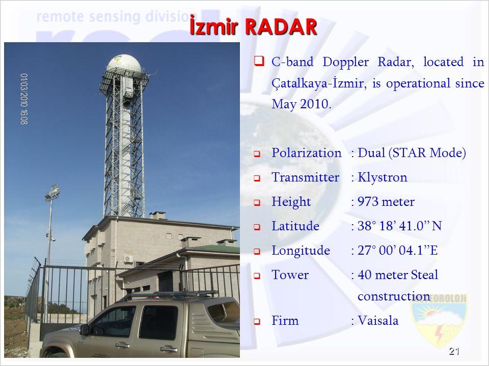 İzmir RADAR C-band Doppler Radar, located in Çatalkaya-İzmir, is operational since May 2010. Polarization: Dual (STAR Mode) Transmitter: Klystron Heig