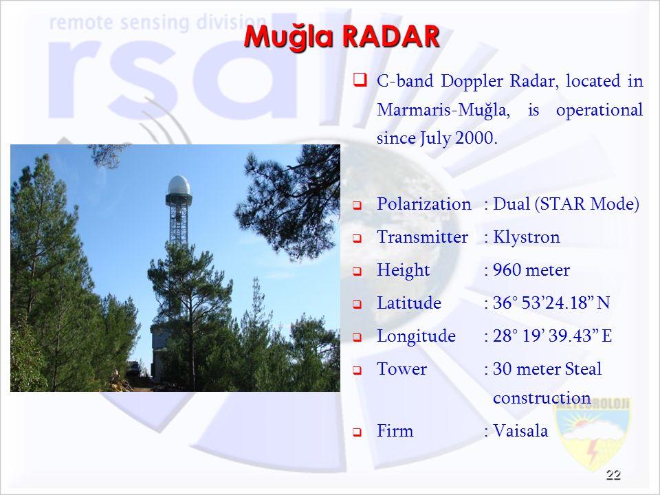 Muğla RADAR C-band Doppler Radar, located in Marmaris-Muğla, is operational since July 2000. Polarization: Dual (STAR Mode) Transmitter: Klystron Heig
