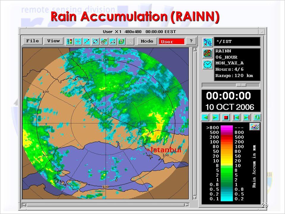 Rain Accumulation (RAINN) 29