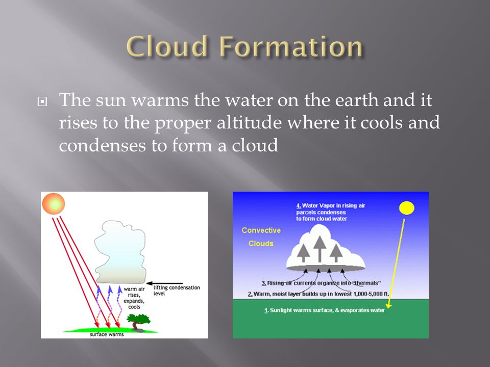 The sun warms the water on the earth and it rises to the proper altitude where it cools and condenses to form a cloud
