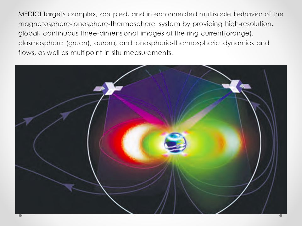 MEDICI targets complex, coupled, and interconnected multiscale behavior of the magnetosphere-ionosphere-thermosphere system by providing high-resoluti