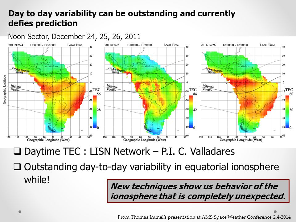 Day to day variability can be outstanding and currently defies prediction New techniques show us behavior of the ionosphere that is completely unexpec