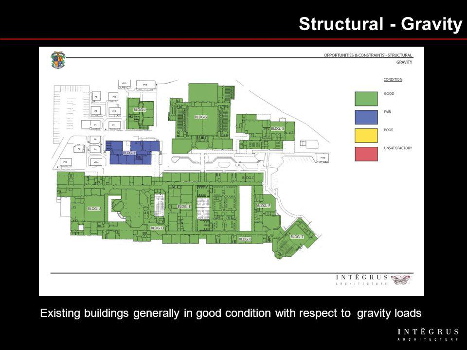 Structural - Gravity Existing buildings generally in good condition with respect to gravity loads