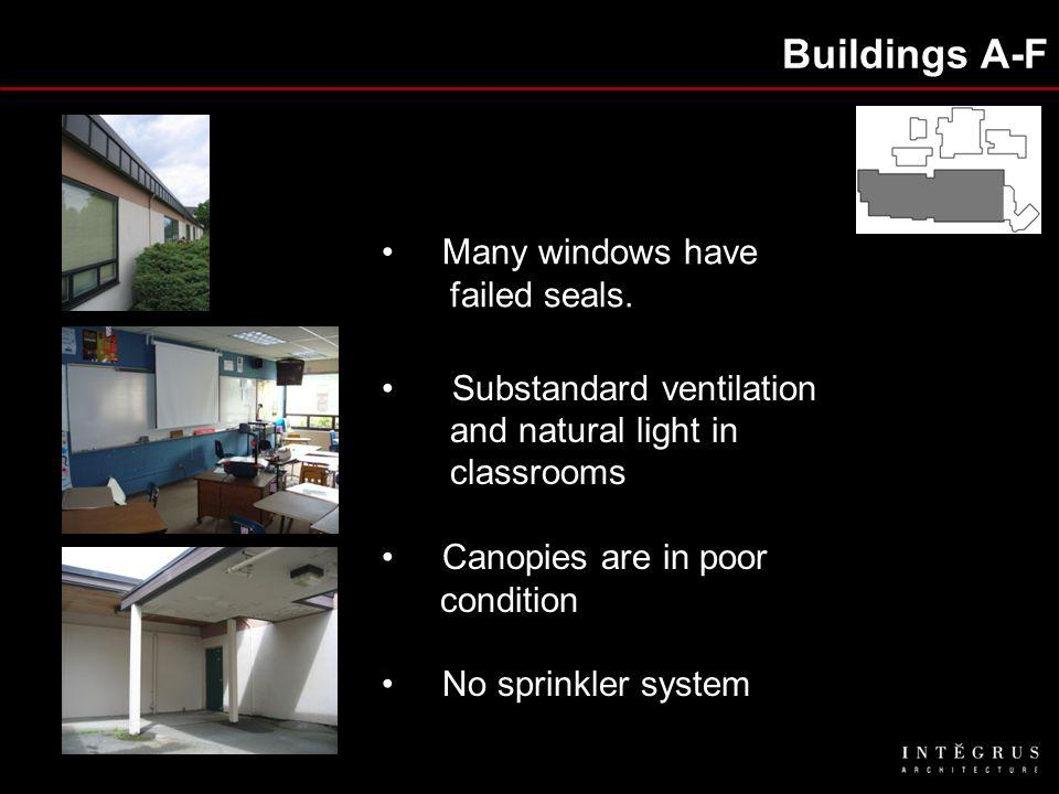 Buildings A-F Substandard ventilation and natural light in classrooms Canopies are in poor condition No sprinkler system Many windows have failed seals.