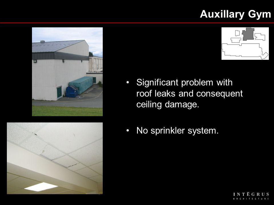 Auxillary Gym Significant problem with roof leaks and consequent ceiling damage.