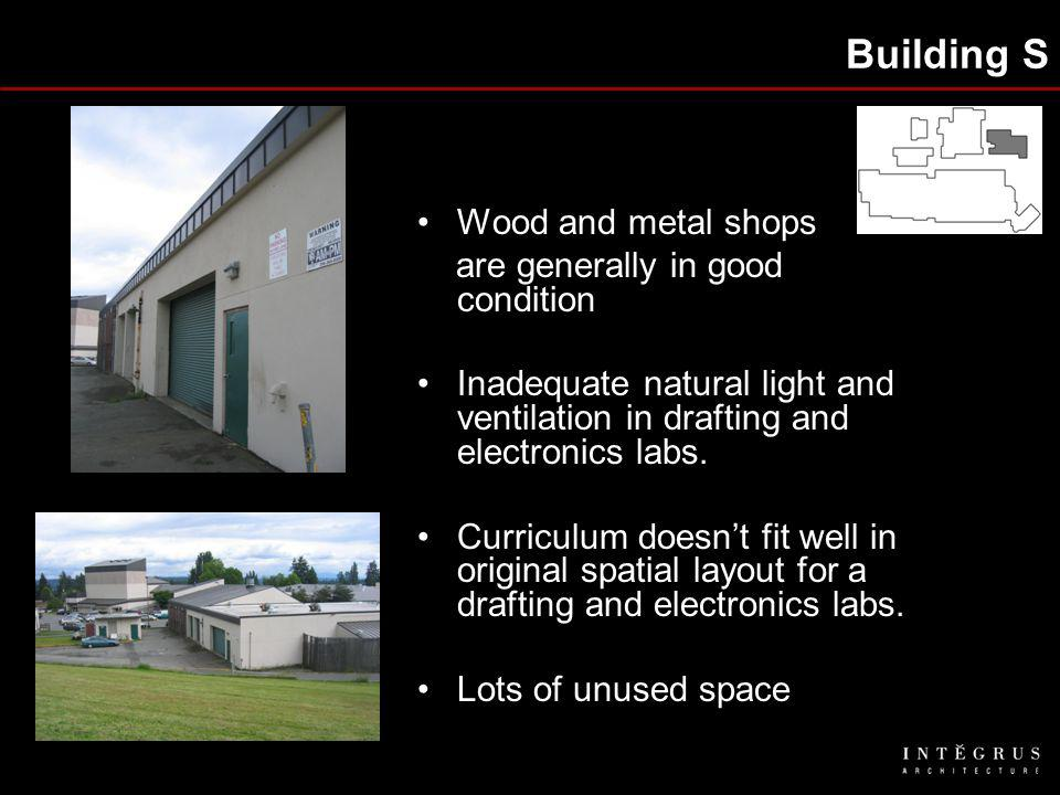 Building S Wood and metal shops are generally in good condition Inadequate natural light and ventilation in drafting and electronics labs.