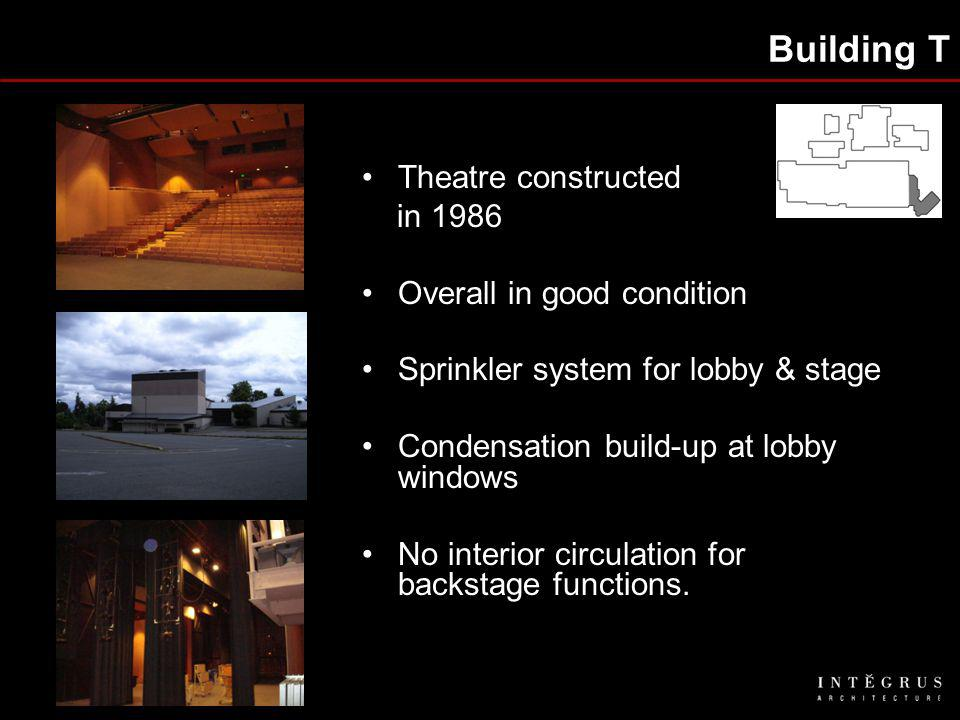 Building T Theatre constructed in 1986 Overall in good condition Sprinkler system for lobby & stage Condensation build-up at lobby windows No interior circulation for backstage functions.