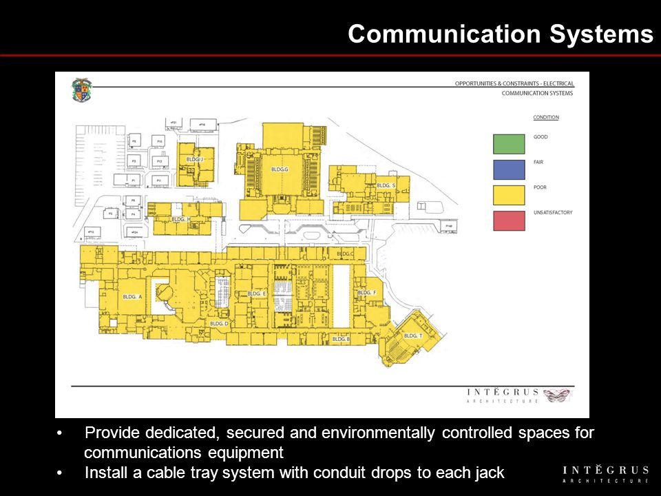 Communication Systems Provide dedicated, secured and environmentally controlled spaces for communications equipment Install a cable tray system with conduit drops to each jack