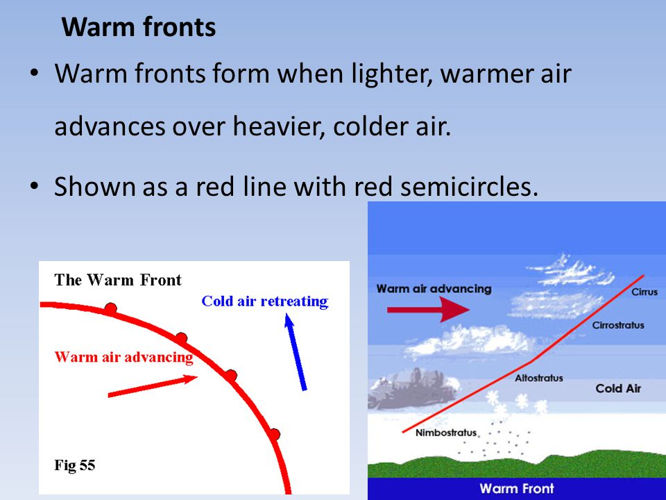 Warm fronts Warm fronts form when lighter, warmer air advances over heavier, colder air. Shown as a red line with red semicircles.