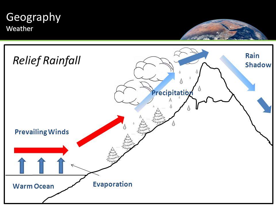 Scotland Weather and Climate of Scotland Relief Rainfall Warm Ocean Evaporation Rain Shadow Rain Shadow Prevailing Winds Precipitation Geography Weath