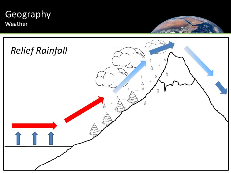 Scotland Weather and Climate of Scotland Relief Rainfall Geography Weather