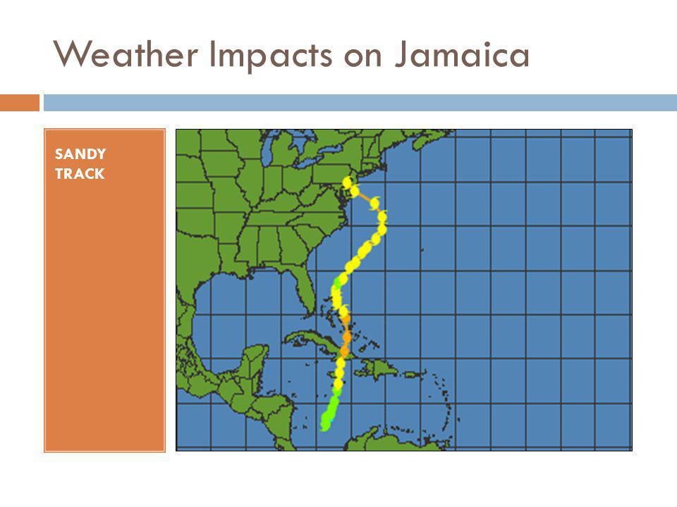 Weather Impacts on Jamaica SANDY TRACK