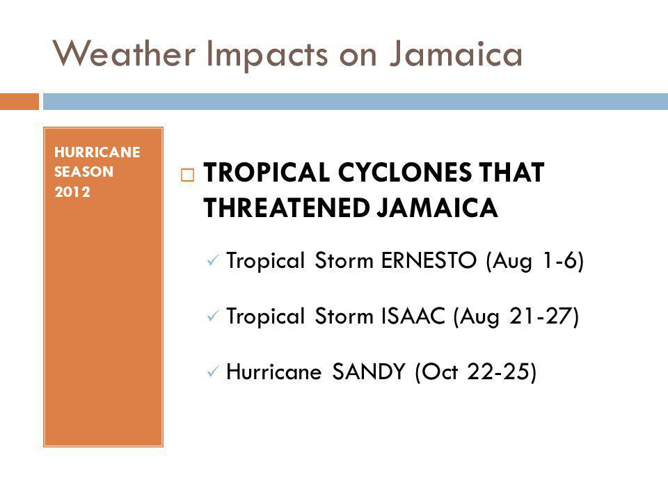 Weather Impacts on Jamaica HURRICANE SEASON 2012 TROPICAL CYCLONES THAT THREATENED JAMAICA Tropical Storm ERNESTO (Aug 1-6) Tropical Storm ISAAC (Aug