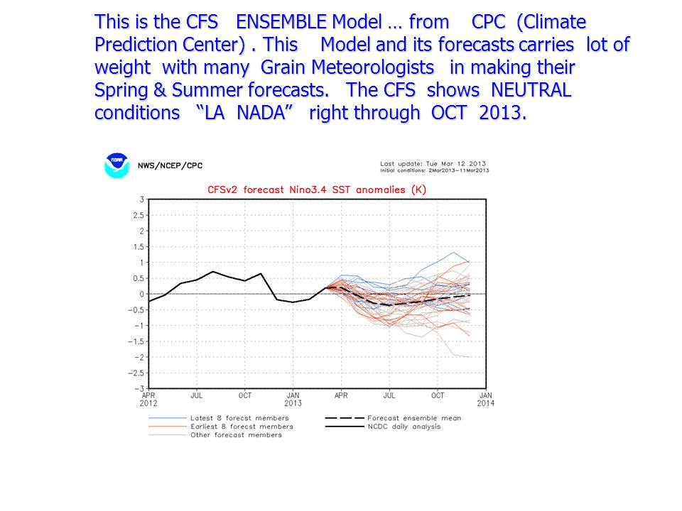 This is the CFS ENSEMBLE Model … from CPC (Climate Prediction Center).
