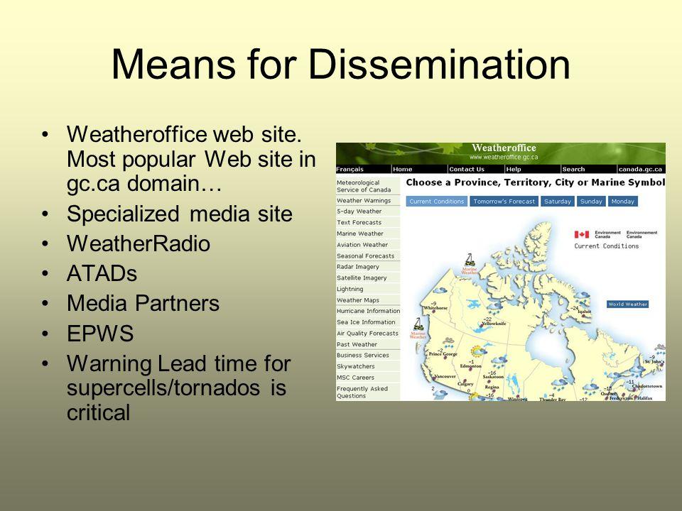 Weather Radio Network in Alberta