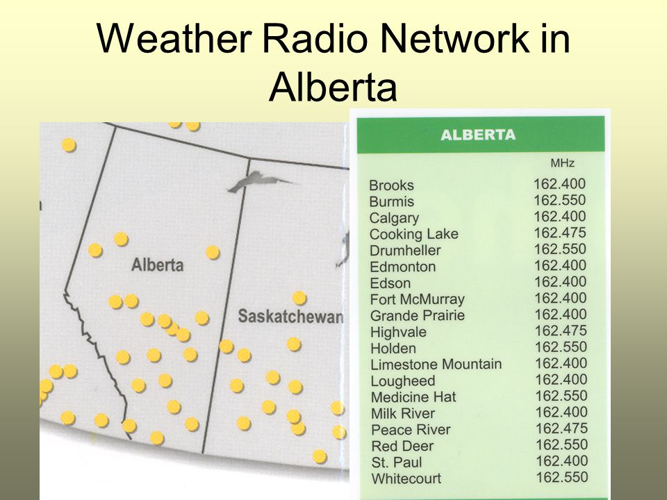 Weather Radio Network in Alberta