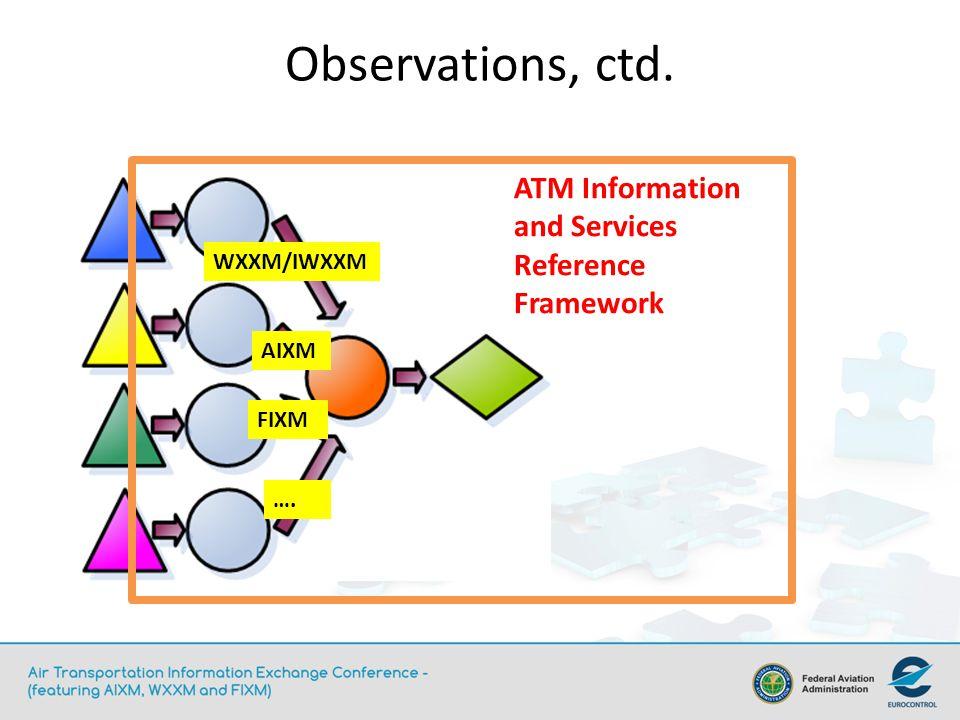 Observations, ctd. WXXM/IWXXM AIXM FIXM …. ATM Information and Services Reference Framework