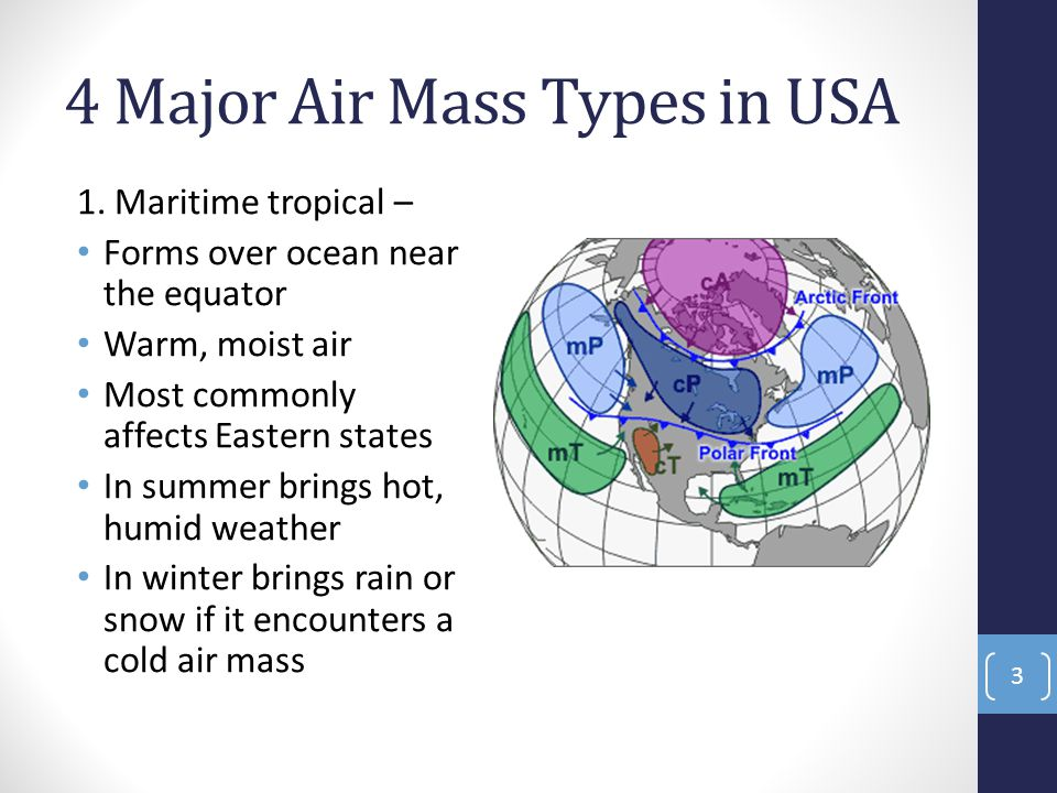 4 Major Air Mass Types in USA 1.