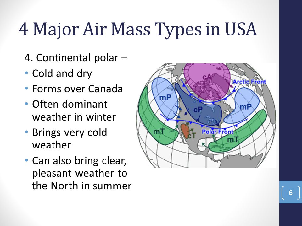 4 Major Air Mass Types in USA 4.