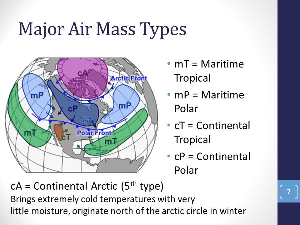 Polar Air Mass Definition