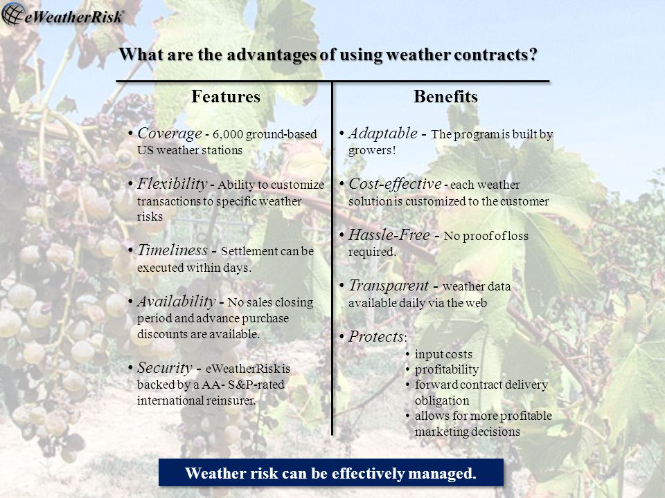What are the advantages of using weather contracts.