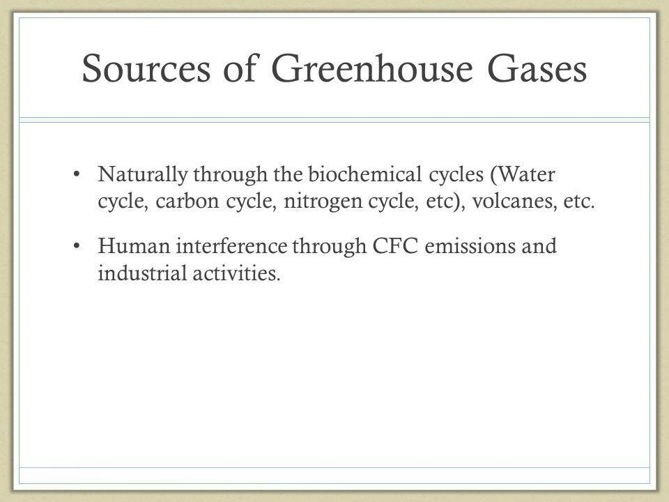 Sources of Greenhouse Gases Naturally through the biochemical cycles (Water cycle, carbon cycle, nitrogen cycle, etc), volcanes, etc. Human interferen
