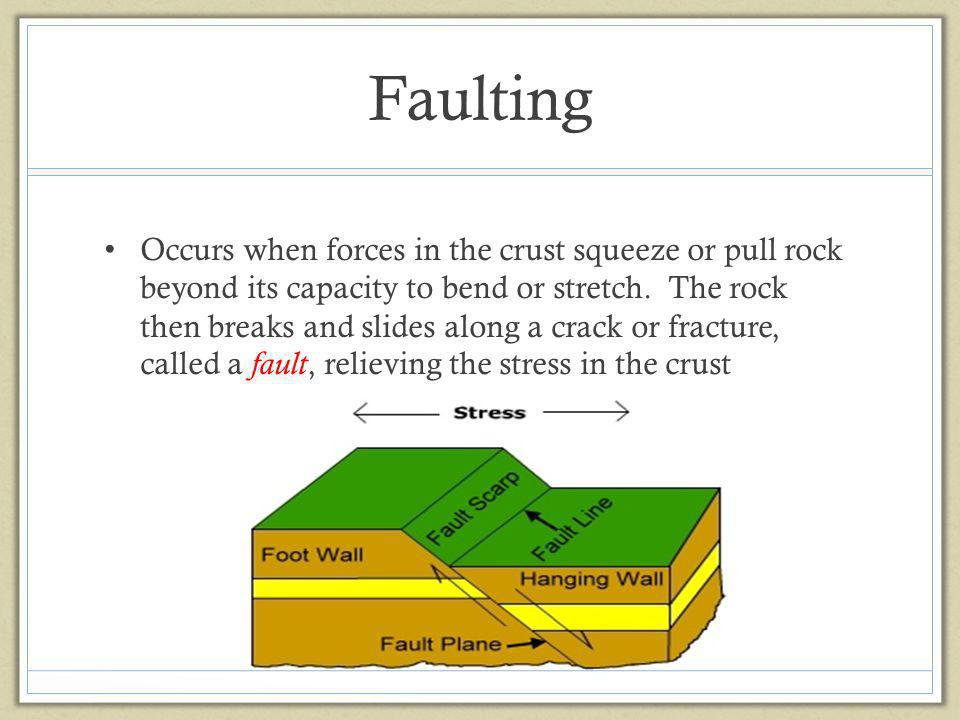 Faulting Occurs when forces in the crust squeeze or pull rock beyond its capacity to bend or stretch. The rock then breaks and slides along a crack or