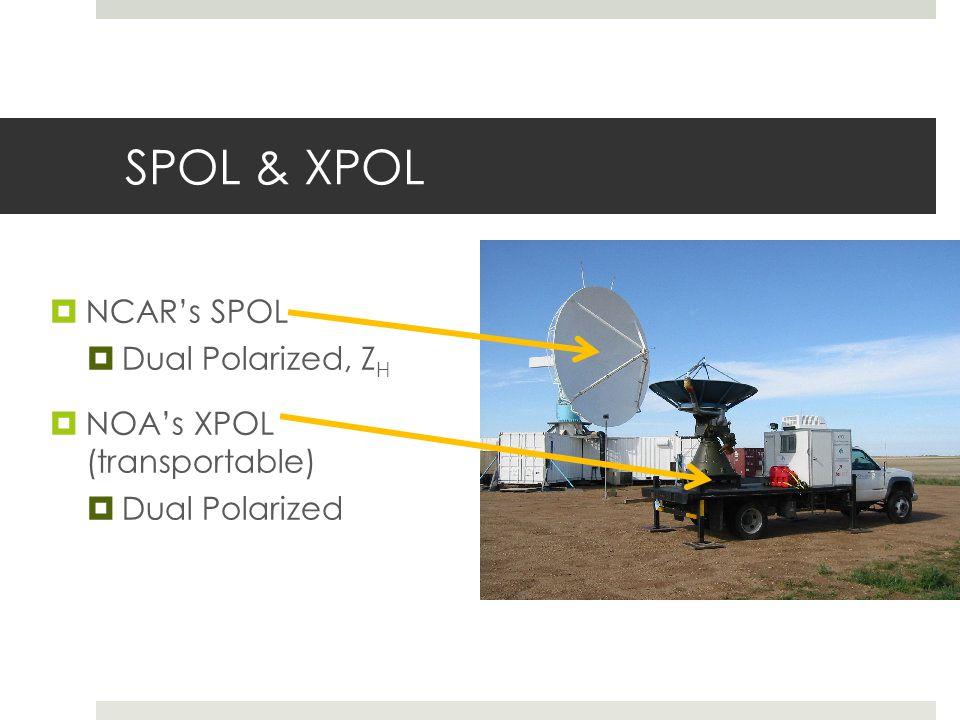 SPOL & XPOL NCARs SPOL Dual Polarized, Z H NOAs XPOL (transportable) Dual Polarized