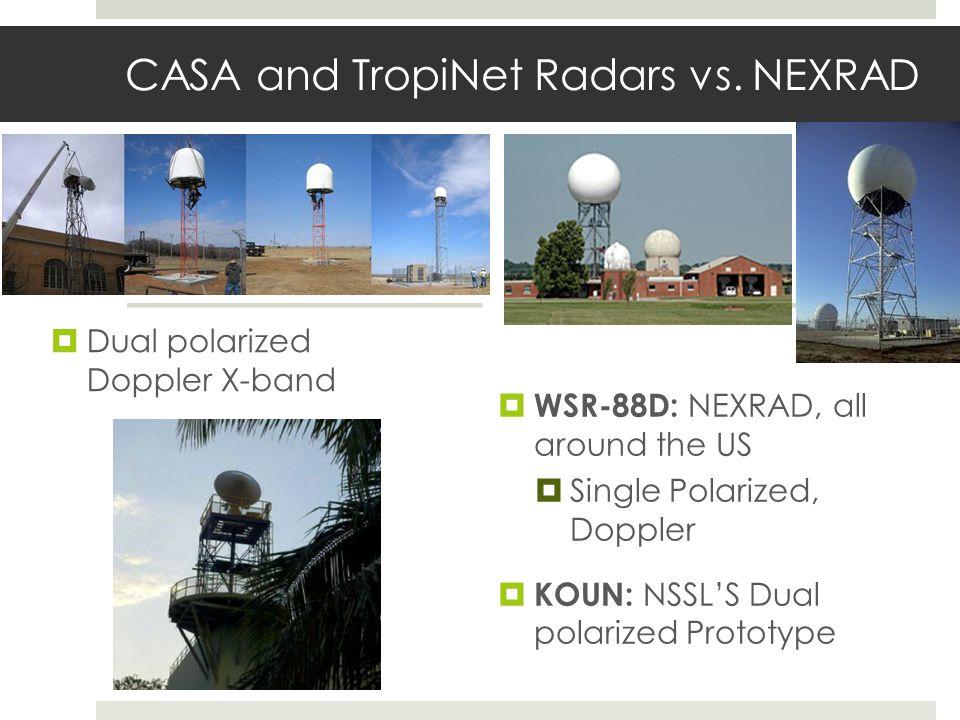 CASA and TropiNet Radars vs. NEXRAD Dual polarized Doppler X-band WSR-88D: NEXRAD, all around the US Single Polarized, Doppler KOUN: NSSLS Dual polari