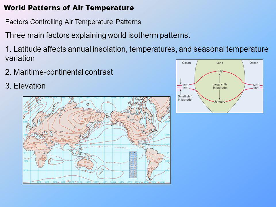 World Patterns of Air Temperature Factors Controlling Air Temperature Patterns Three main factors explaining world isotherm patterns: 1. Latitude affe