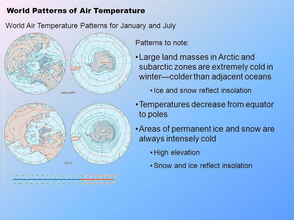 World Patterns of Air Temperature World Air Temperature Patterns for January and July Patterns to note: Large land masses in Arctic and subarctic zone