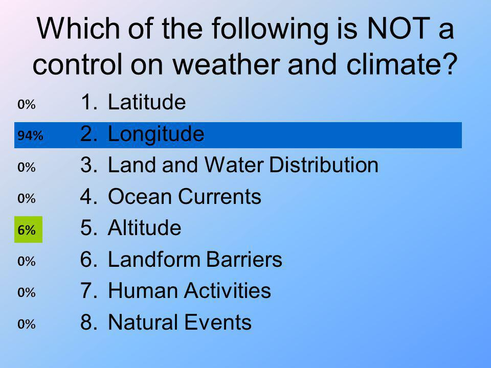 Which of the following is NOT a control on weather and climate? 1.Latitude 2.Longitude 3.Land and Water Distribution 4.Ocean Currents 5.Altitude 6.Lan