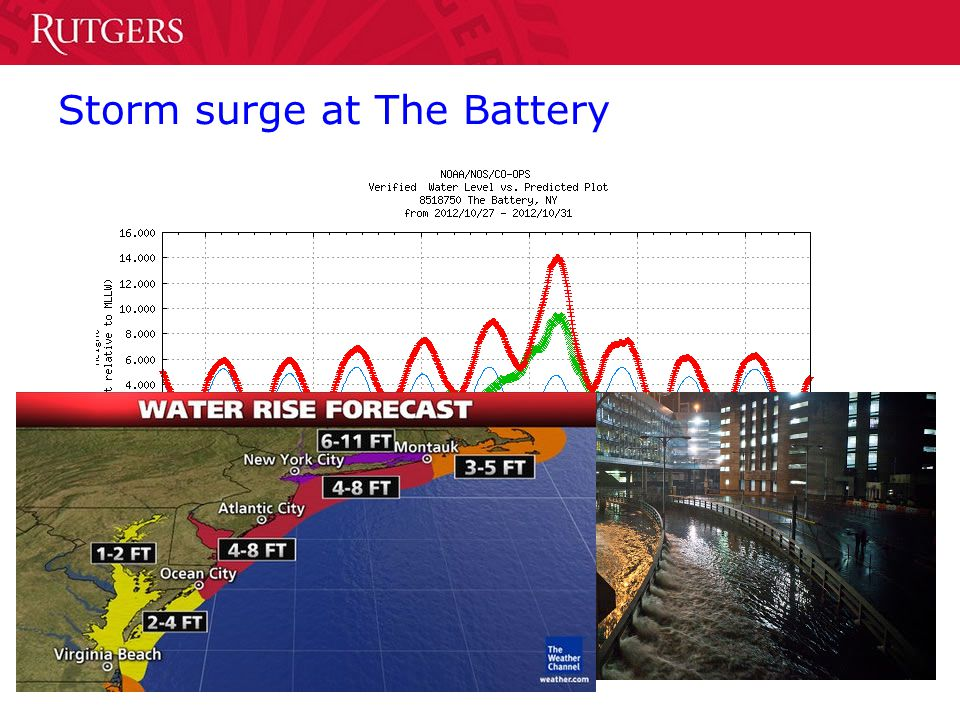 Storm surge at The Battery
