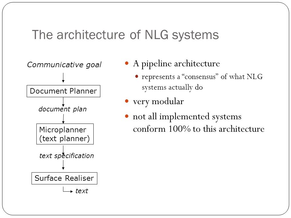 The architecture of NLG systems A pipeline architecture represents a consensus of what NLG systems actually do very modular not all implemented system