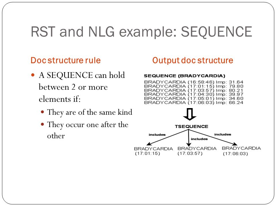 RST and NLG example: SEQUENCE Doc structure ruleOutput doc structure A SEQUENCE can hold between 2 or more elements if: They are of the same kind They