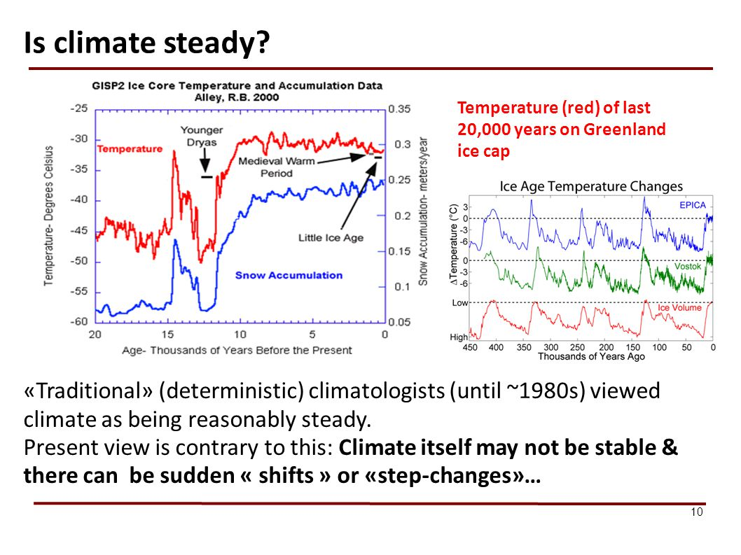 10 Is climate steady.