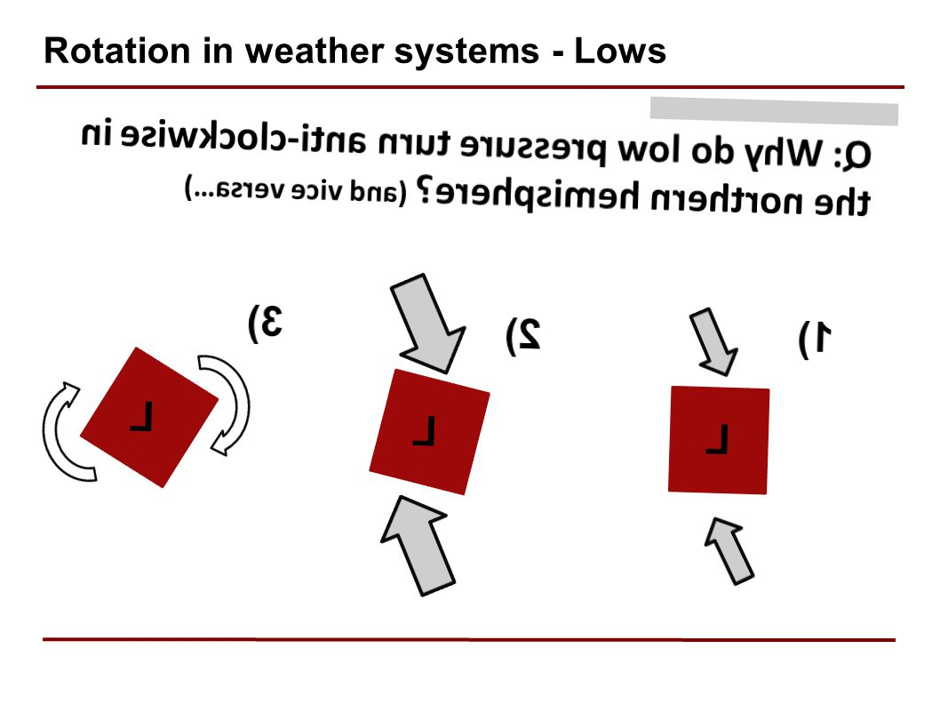Q: Why do low pressure turn anti-clockwise in the northern hemisphere? (and vice versa…) 1) 2) 3) L L L Rotation in weather systems - Lows