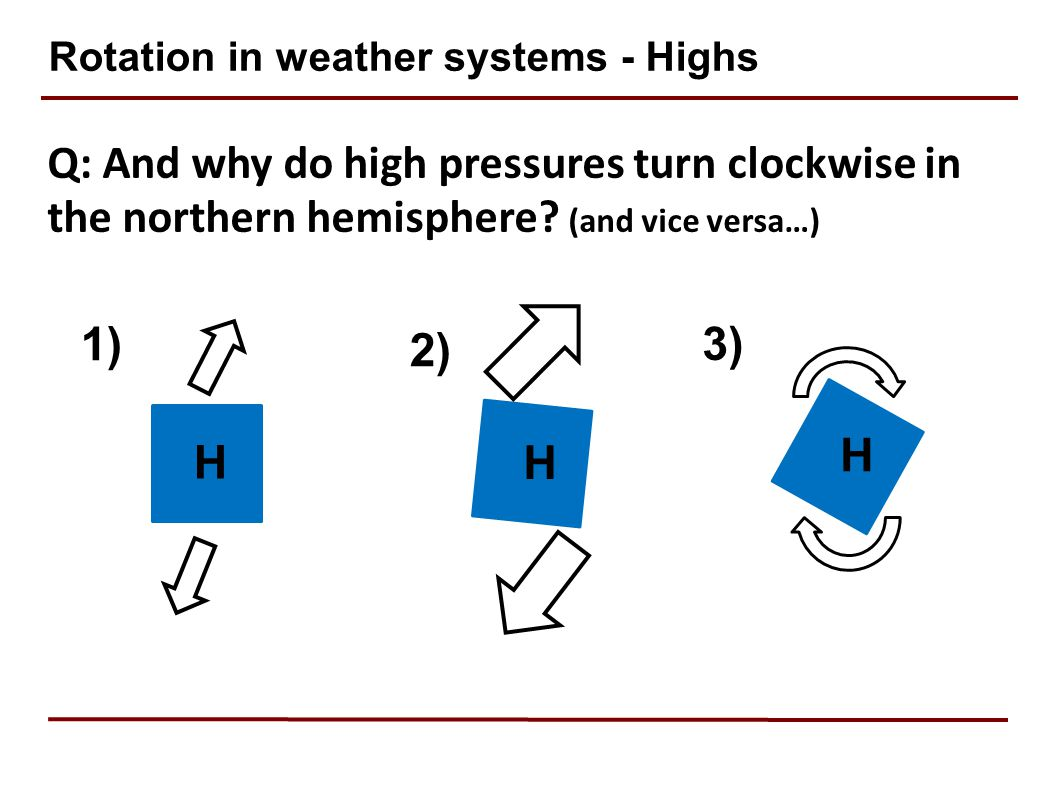 Q: And why do high pressures turn clockwise in the northern hemisphere.