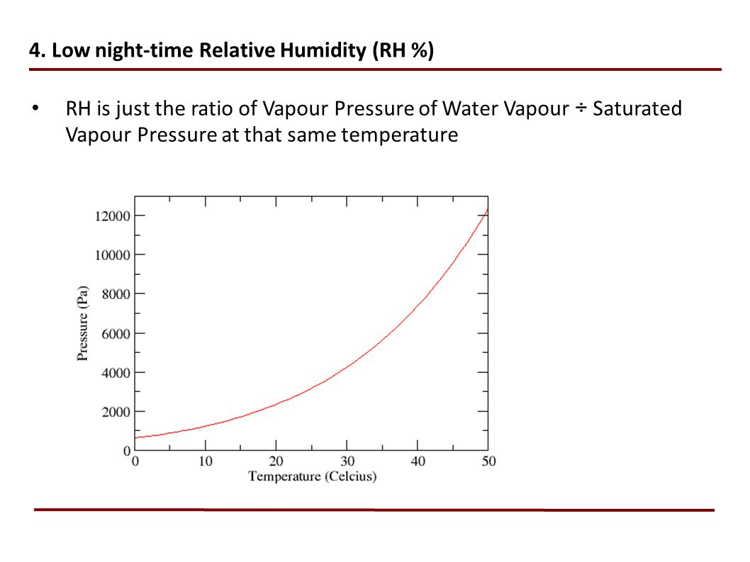 4. Low night-time Relative Humidity (RH %) RH is just the ratio of Vapour Pressure of Water Vapour ÷ Saturated Vapour Pressure at that same temperatur