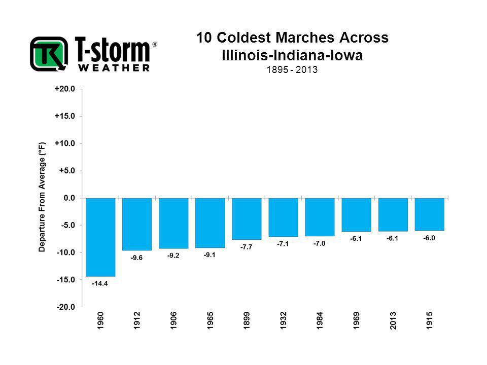 10 Coldest Marches Across Illinois-Indiana-Iowa 1895 - 2013