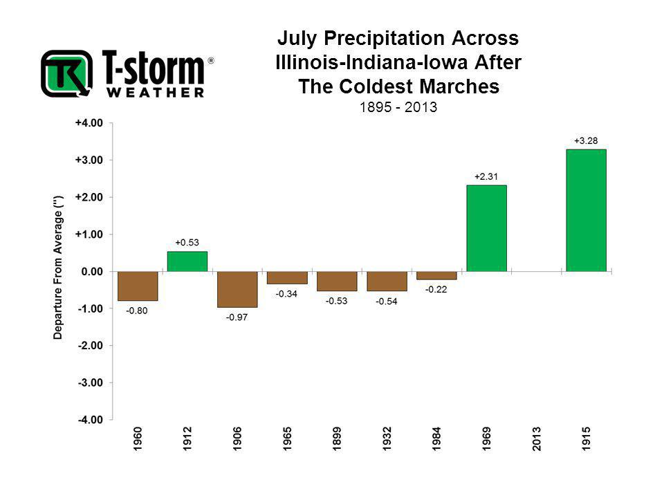 July Precipitation Across Illinois-Indiana-Iowa After The Coldest Marches 1895 - 2013