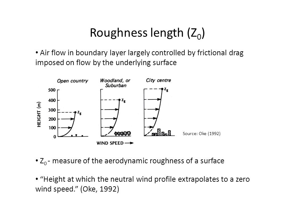 Roughness length (Z 0 ) Source: Oke (1992) Air flow in boundary layer largely controlled by frictional drag imposed on flow by the underlying surface
