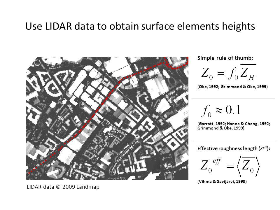 Use LIDAR data to obtain surface elements heights LIDAR data © 2009 Landmap (Garratt, 1992; Hanna & Chang, 1992; Grimmond & Oke, 1999) (Oke, 1992; Gri
