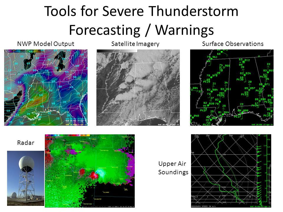 Tools for Severe Thunderstorm Forecasting / Warnings NWP Model Output Satellite ImagerySurface Observations Radar Upper Air Soundings