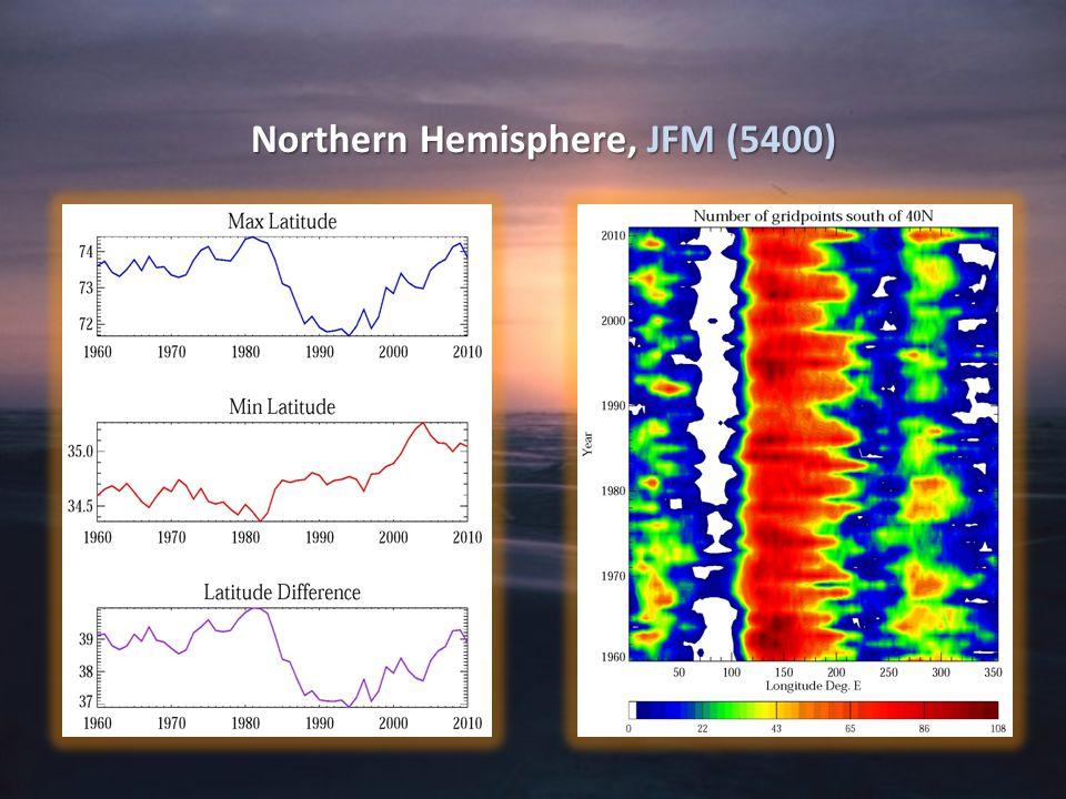 Northern Hemisphere, JFM (5400)